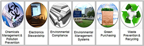 Logos of Environmental programs
